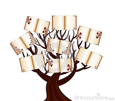 Alberi come libri: tra umanesimo e botanica, iI Caffè Letterario si riempie di poesia