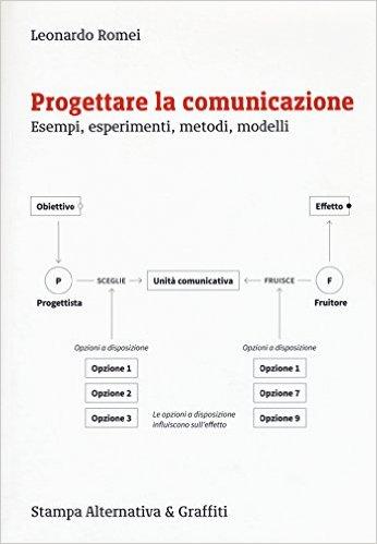 """Recensione del libro """"Progettare la comunicazione"""" di Leonardo Romei"""